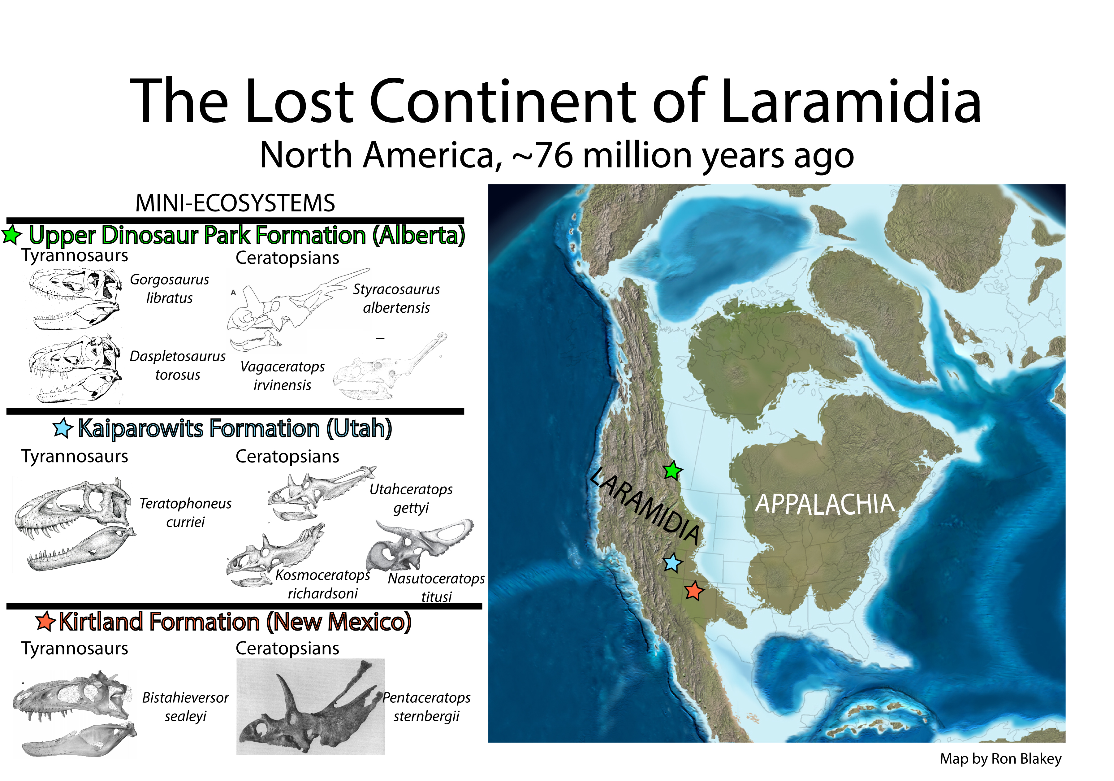 Laramidia ecosystems at the same time North America Cretaceous Dinosaur Park Formation Kaiparawits formation and Kirtland Formation